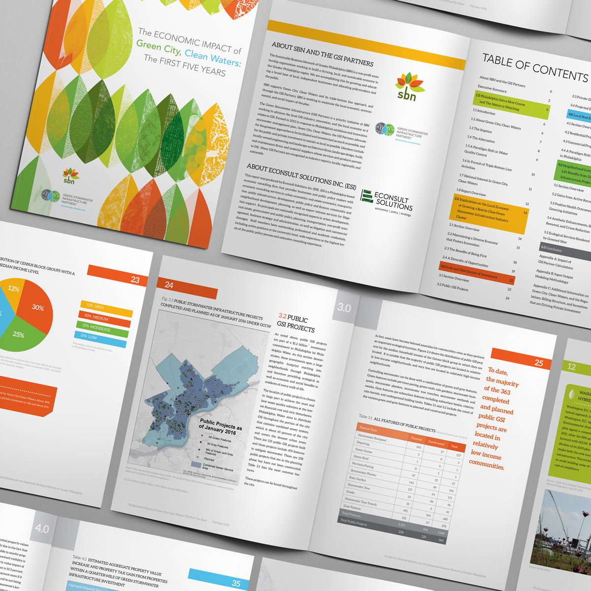 2015 Report for the Sustainable Business Network